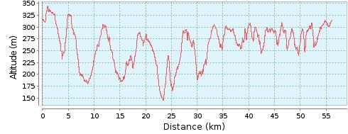 Vtt2018 55km dnv